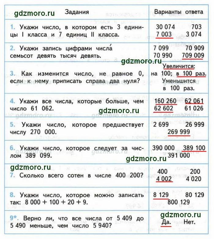Математика рабочая тетрадь моро волкова 4 класс сколько сотен в числе