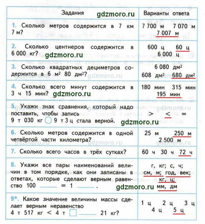 Решебник по математике 4 класс проверочные работы онлайн с и волкова